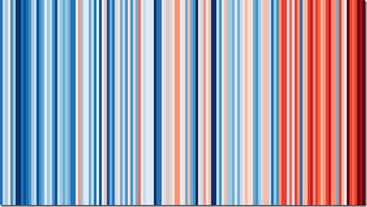 _stripes_EUROPE-Germany-Nordrhein_Westfalen-1881-2020-DW